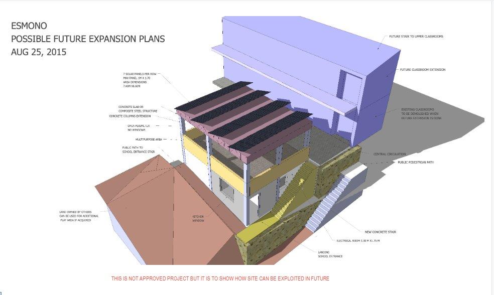 ESMONO-Bauten-2.Etage2